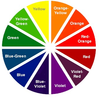 Complementary Colors Found Straight Across From Each Other On The Color Wheel Yellow And Violet